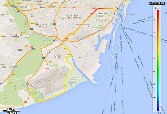 Mapa etapa 20. Barcelona - Aeroport
