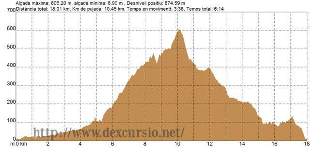 Puig d'Esquers